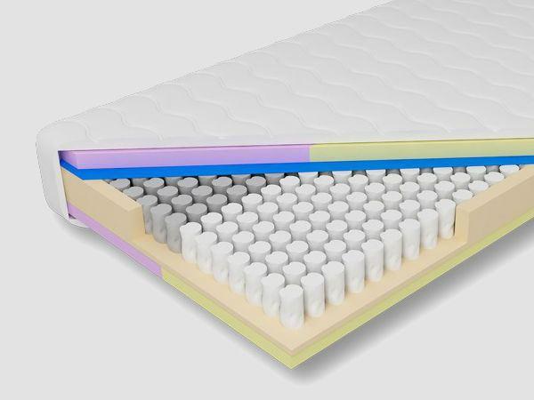 Materac kieszeniowy typu DUO pianka wysokoelastyczna HR